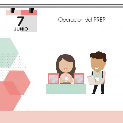 Operación del PREP